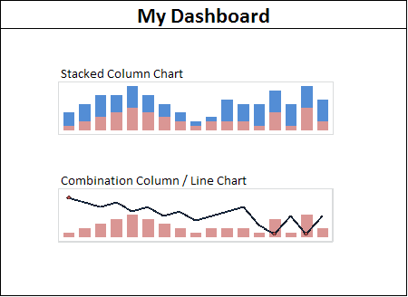 how to create a column chart in excel 2010