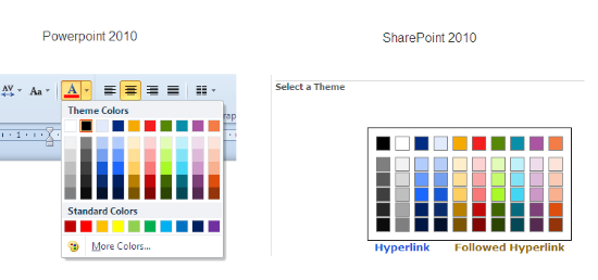 Color palettes are different in PowerPoint and SharePoint